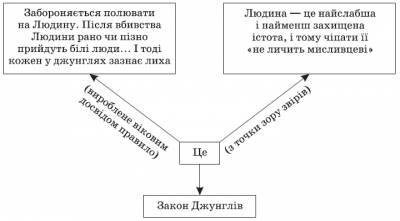Гордость и предубеждение читать в pdf