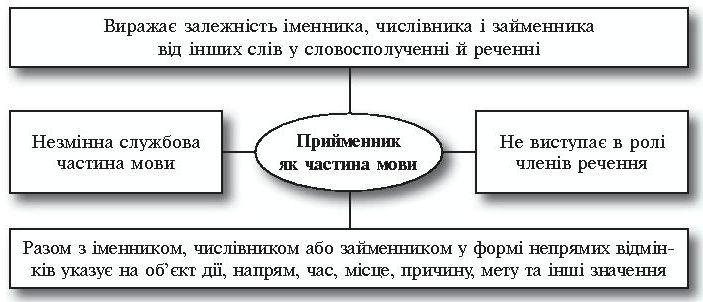 Униформа русской армии википедия