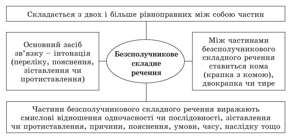 http://notatka.at.ua/_pu/22/26093565.jpg