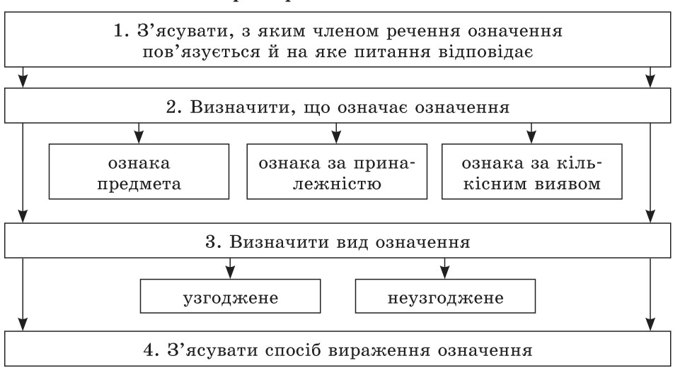 АЛГОРИТМ характеристики